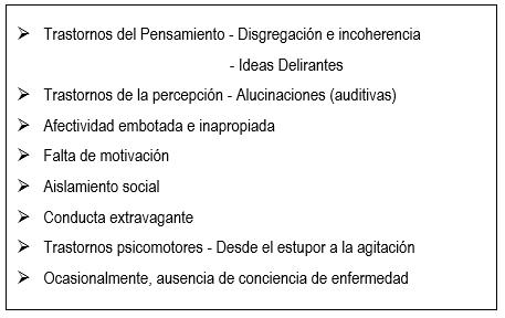 sintomas de la esquizofrenia, psicosis